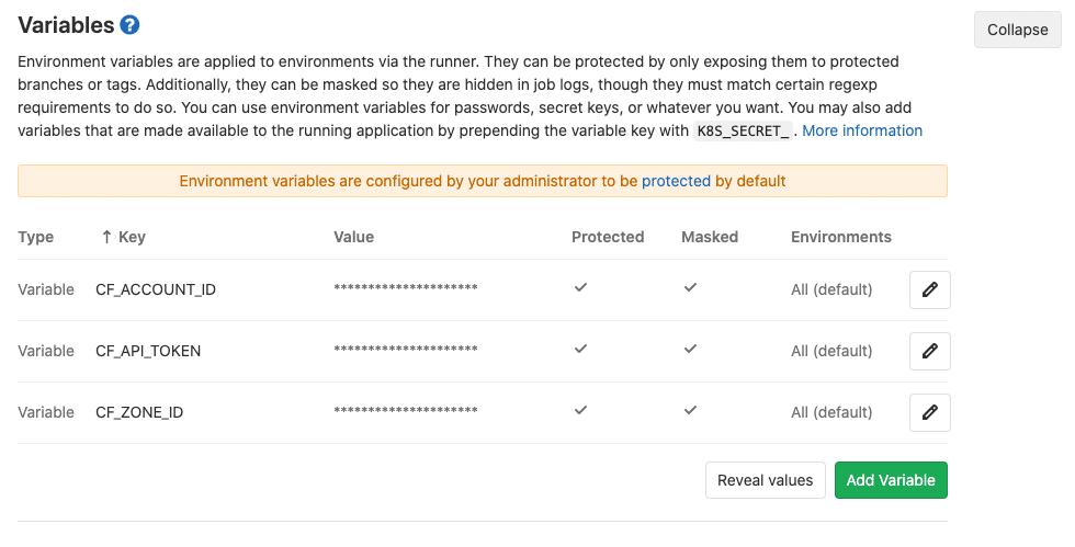 GitLab Environment Variables
