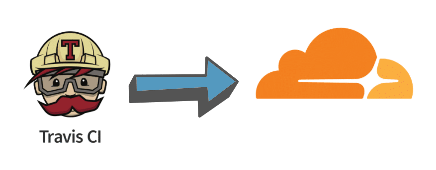 Travis CI deployments to Cloudflare